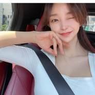 sooy087's profile photo