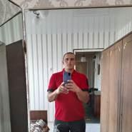 dimam875427's profile photo