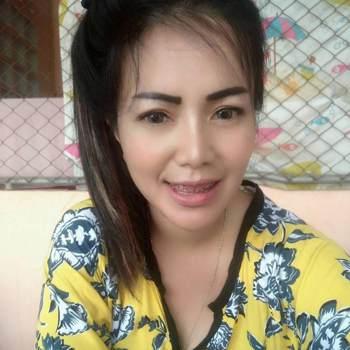 usersvl2341_Krung Thep Maha Nakhon_Độc thân_Nữ