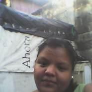 userjsp532's profile photo