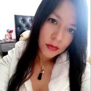 AnnieLeonhartPW's profile photo
