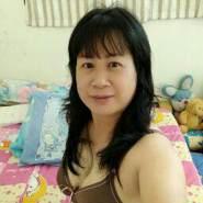 karakatew74390's profile photo
