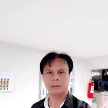userjian075_Krung Thep Maha Nakhon_Độc thân_Nam