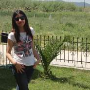 elenim279605's profile photo