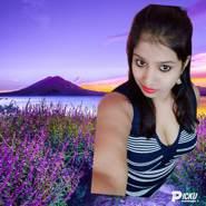 munreshm's profile photo