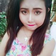 sweety795343's profile photo