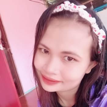 usercqx6821_Pathum Thani_Độc thân_Nữ