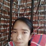 useryqa76504's profile photo