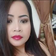 nirawann864540's profile photo
