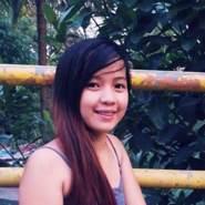 ildiag's profile photo