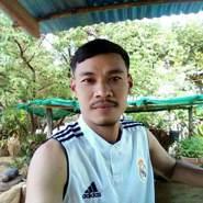 suphasitw's profile photo