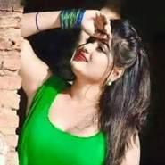 ysr0955's profile photo