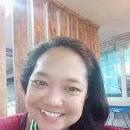 useryna17's profile photo