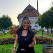 anchaleep288279's profile photo