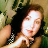 imenl18's profile photo