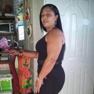 cuchit344679's profile photo