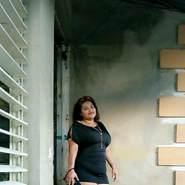 aurarop's profile photo