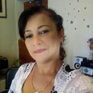 griseldaf754639's profile photo