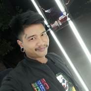 uservjx20's profile photo