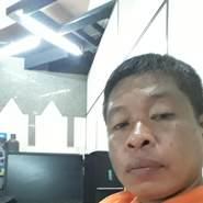 agunga820811's profile photo