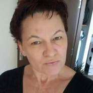 nicoletaf339025's profile photo