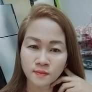 user_rcg017_'s profile photo