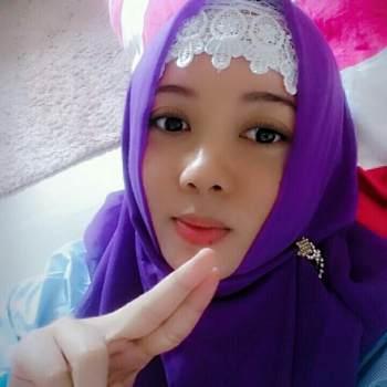 lifah_arema_Hong Kong_Single_Female