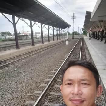 auddy71_Nakhon Phanom_Độc thân_Nam