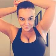 priy060's profile photo