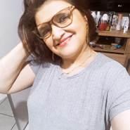 anam255's profile photo