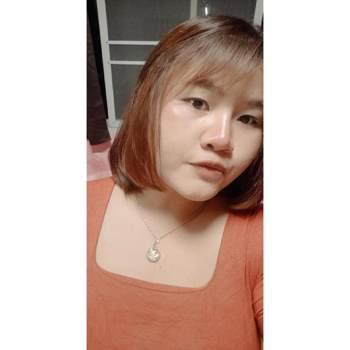 userkizj90_Krung Thep Maha Nakhon_Độc thân_Nữ