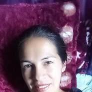 luisa191966's profile photo