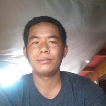 usernuh256_Phra Nakhon Si Ayutthaya_Độc thân_Nam