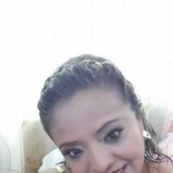 pilimoxita_Quintana Roo_Svobodný(á)_Žena