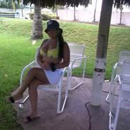 Dulcita1022's profile photo