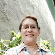 elsahonculada's profile photo