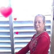 manuelamojenasp44577's profile photo