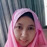 cicinoviarifin's profile photo