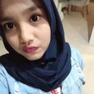 nenga36's profile photo