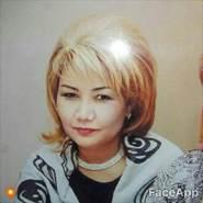 nurzhamilat's profile photo