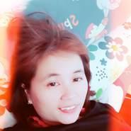 ngoch375117's profile photo