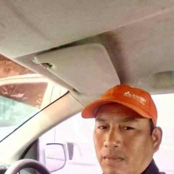 useriuyh48_Khon Kaen_Độc thân_Nam