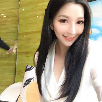 yingw41_Fujian_Single_Female