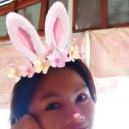 veggin's profile photo
