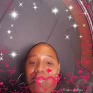 shawannab's profile photo