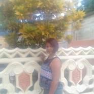 ligiat663232's profile photo