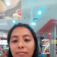 mariav385931's profile photo