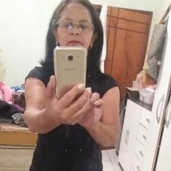 reginac717666_Sao Paulo_Libero/a_Donna