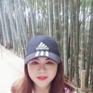 kanokmask's profile photo