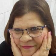 silvias371017's profile photo